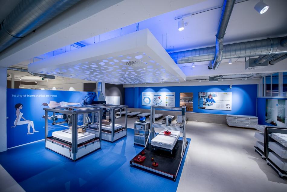 Hilding - międzynarodowy lider produkcji materacy i łóżek laboratorium-sleep-lab
